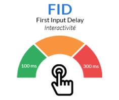 Score First Input Delay